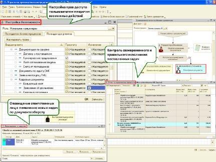 Управление электронным документооборотом
